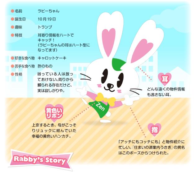 rabby's story