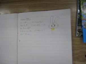児童が描いたラビーちゃん